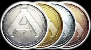 ARK: Survival Evolved Trophy List Banner