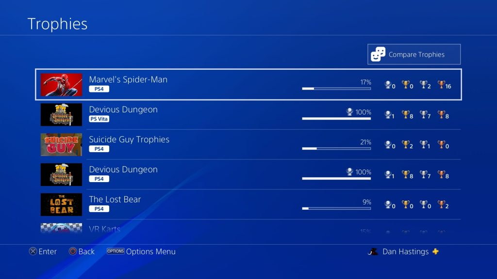 Latest Platinum Trophies