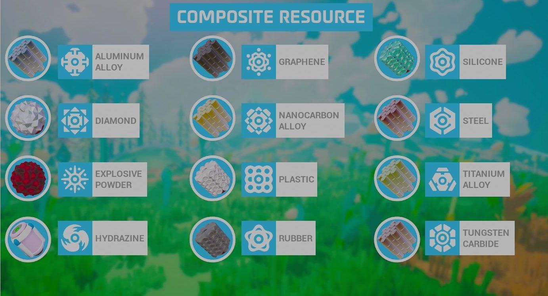 astroneer composite resources